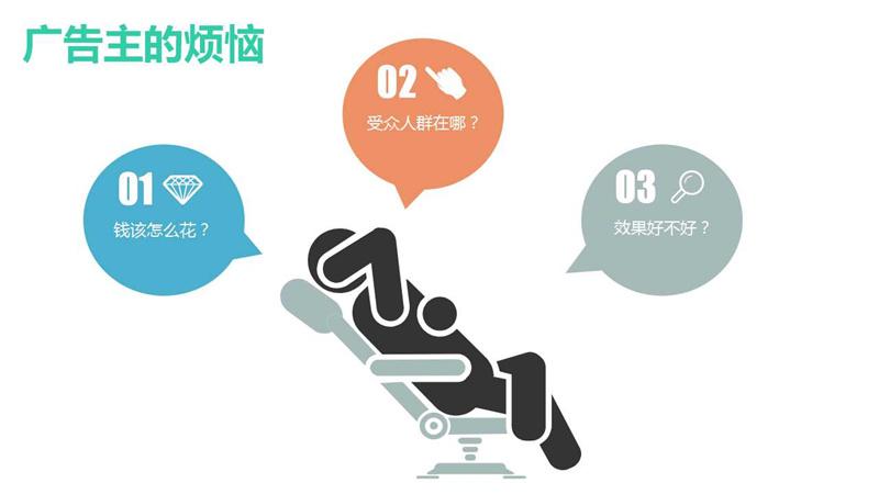 凤凰网广告是怎么合作,怎么进行收费?股票加粉广告怎么投放凤凰网?