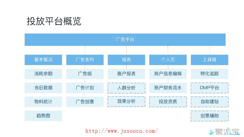 触宝推广:用户强劲增长,中国互联网独角兽的后劲和韧性在哪里?
