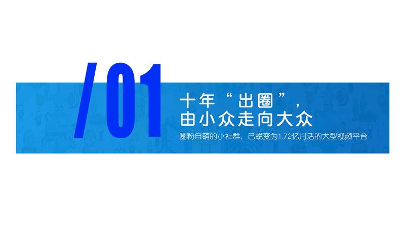 2020年Q2-bilibili效果广告手册-3.jpg