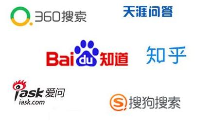 福州网络营销:常见的网络营销有哪些?