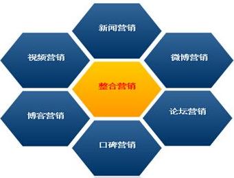 广州网络营销:网络营销的五大策划原则是什么?