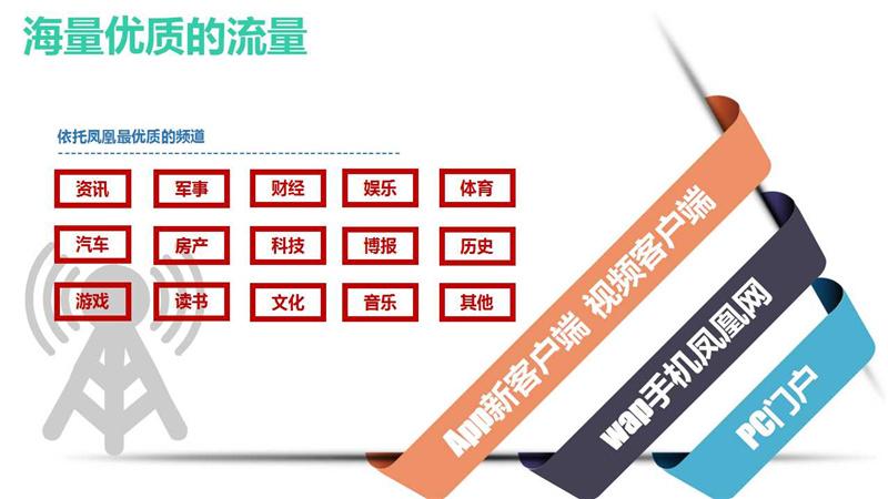 凤凰网推广入口:凤凰网介绍以及优势有哪些?