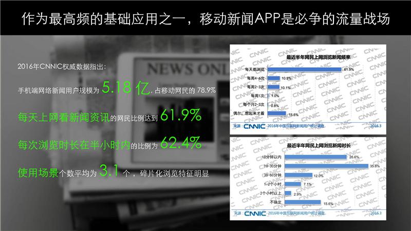 广州趣头条推广:什么是趣头条的信息流广告?