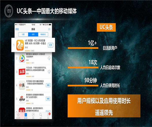 uc头条:UC信息流广告投放的劣势有哪些?