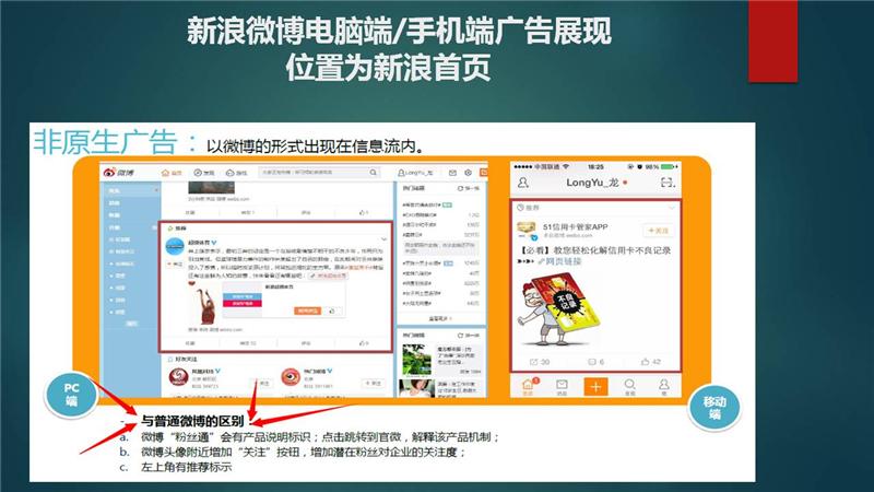 上海新浪粉丝通效果如何:半永久纹眉化妆如何使用微博粉丝通投放广告?