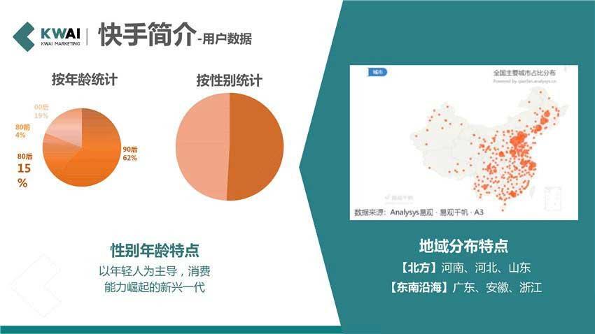 济南快手广告开户:快手短视频广告有哪些优化技巧?