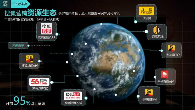 搜狐汇算移动广告:开放平台双擎优化生意会更好吗?