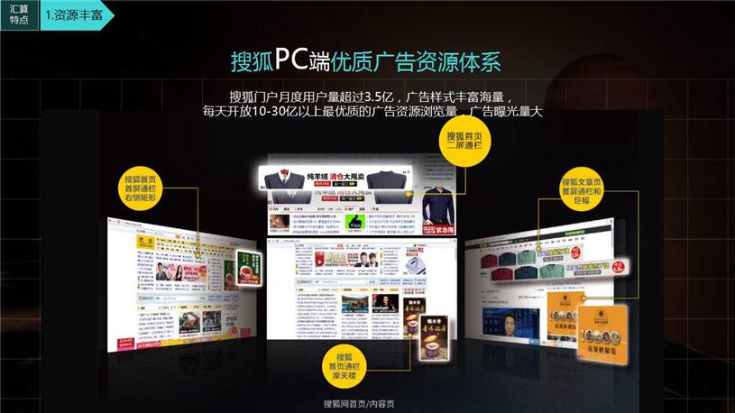 搜狐汇算按什么收费?搜狐汇算的广告位资源有哪些?