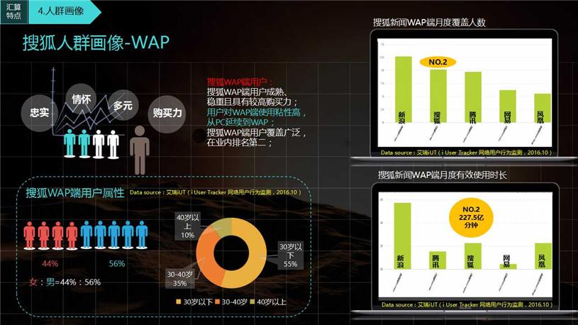 福州搜狐汇算广告代理:搜狐汇算的优势是什么?