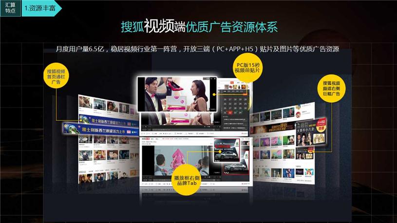 搜狐汇算广告怎么做:搜狐汇算移动端与PC端广告投放有什么不同?