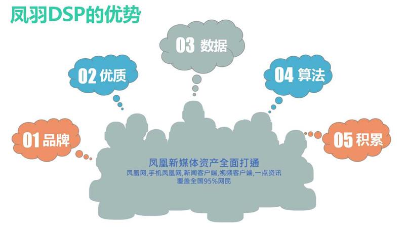 凤凰广告样式:凤凰网络的广告样式有哪些?
