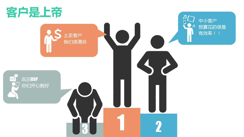 电商产品在凤凰网投放广告优势是什么呢?