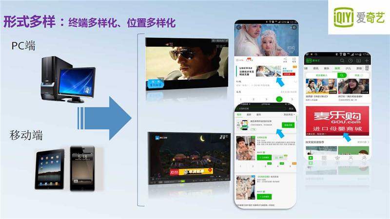 爱奇艺奇麟发布三大新布局,助力广告主轻松营销